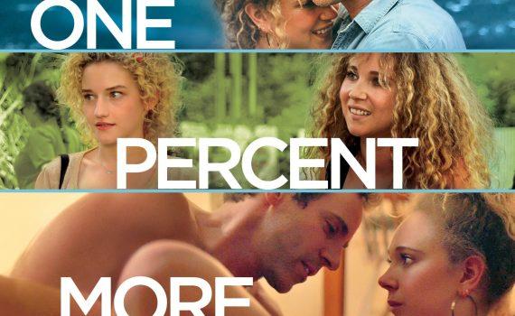 "Affiche du film ""One Percent More Humid"""